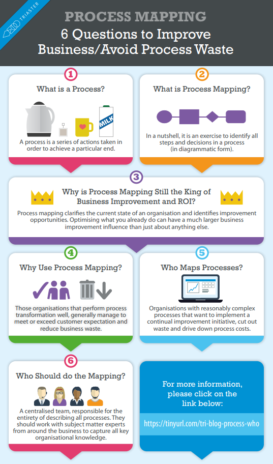 6 process mapping tips 1.png
