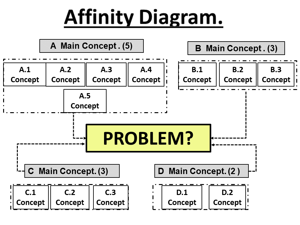 Affinity Diagram illustration-1.png