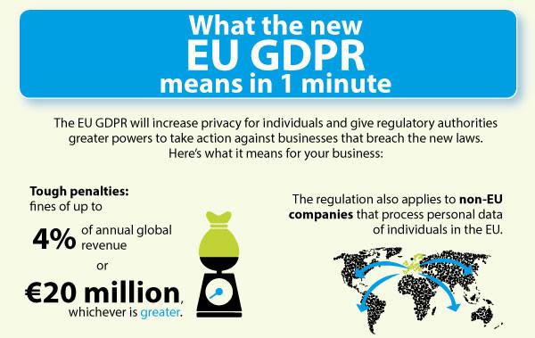 EU-GDPR-new-3-1.jpg