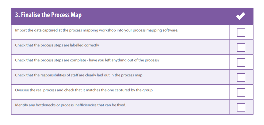 process mapping checklist how to make an accurate process map