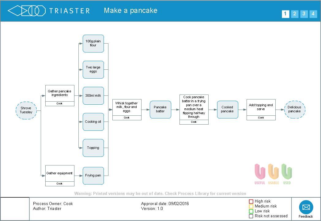 Make_a_pancake.jpg