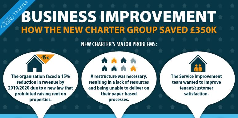 New Charter Infographic FI 2.jpg