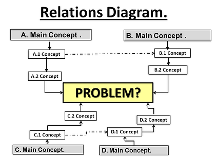 Relations Diagram example-1.png