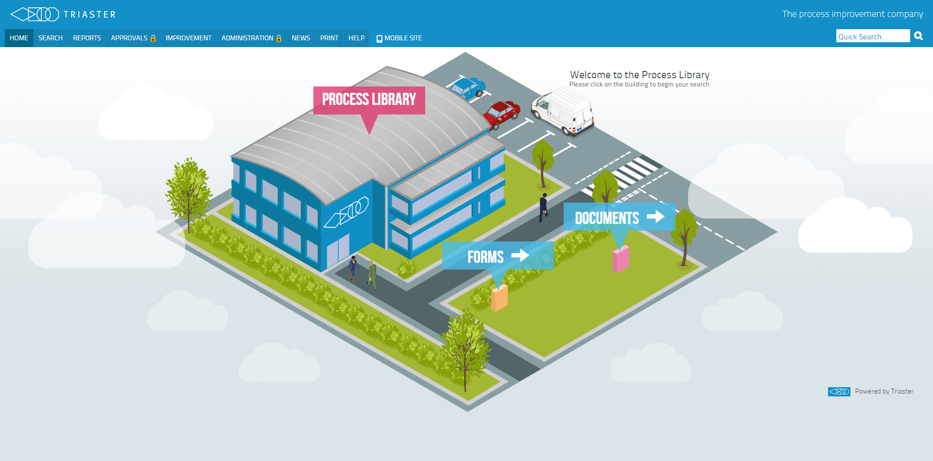 Triaster process library 1