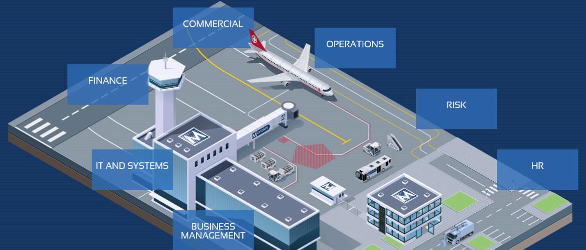 business process optimization 1