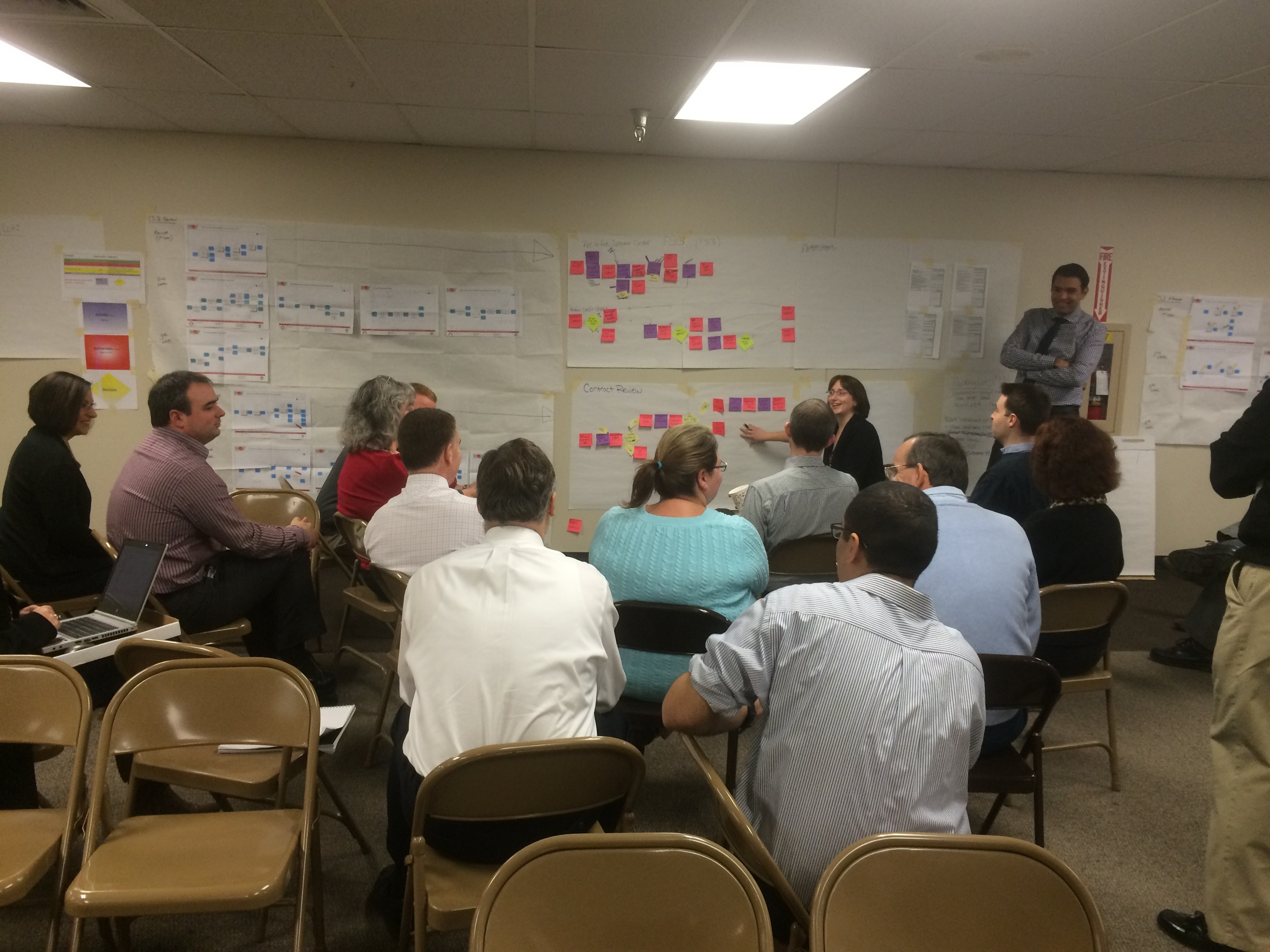 Process mapping: Process Discovery workshop