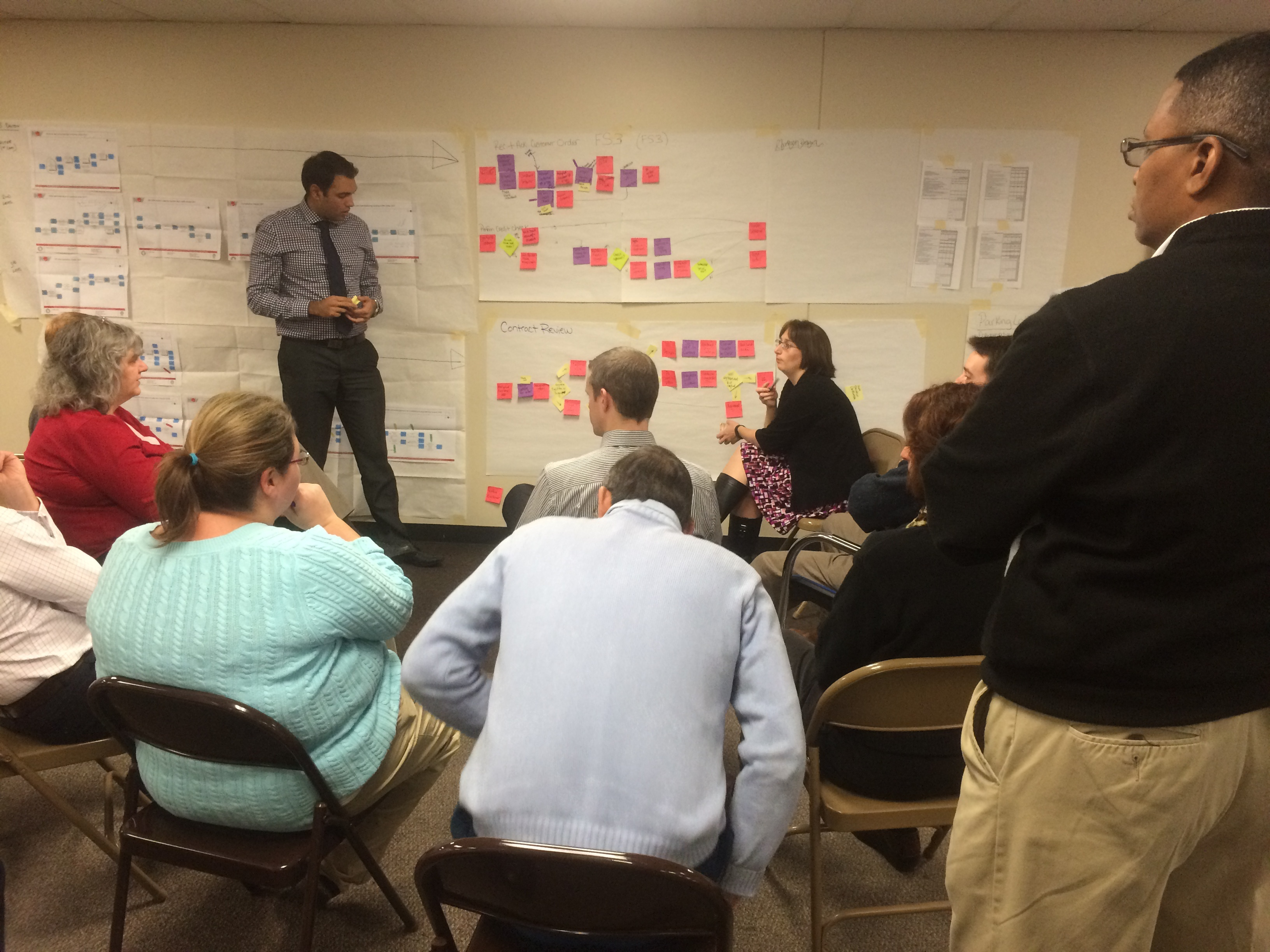 Facilitating Process discovery workshops