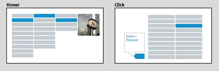 Click_vs_Hover-1.png