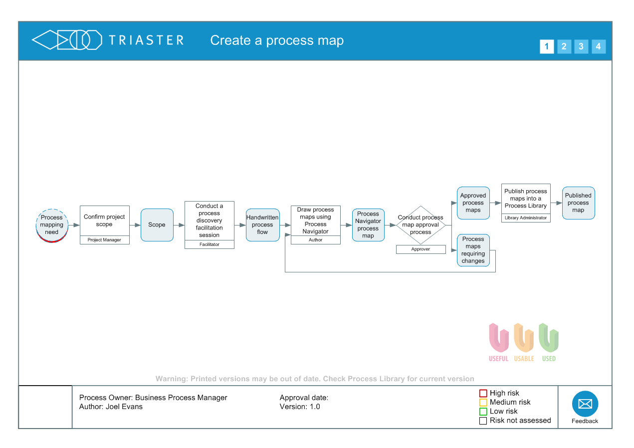 Create_a_process_map.png