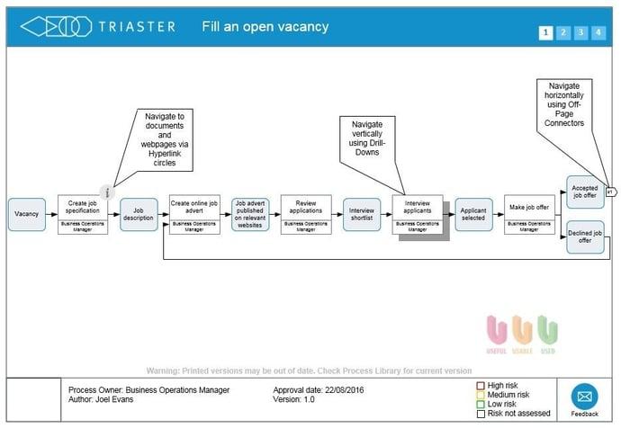 Fill_an_open_vacancy.jpg