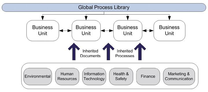 Global_process_library.jpg