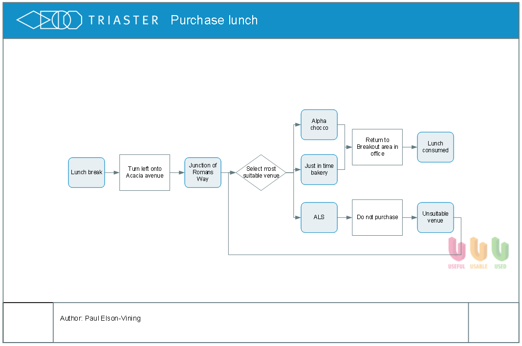 How_to_buy_lunch_2.png