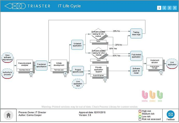 IT_Life_Cycle.jpg