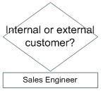Internal_or_external_customer.jpg