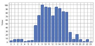 JE_graph_1.jpg