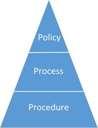 Policy_Pyramid.png