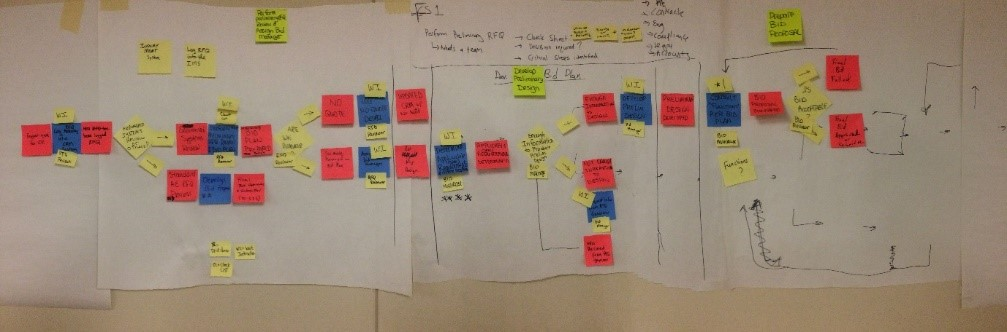 Process_map.jpg