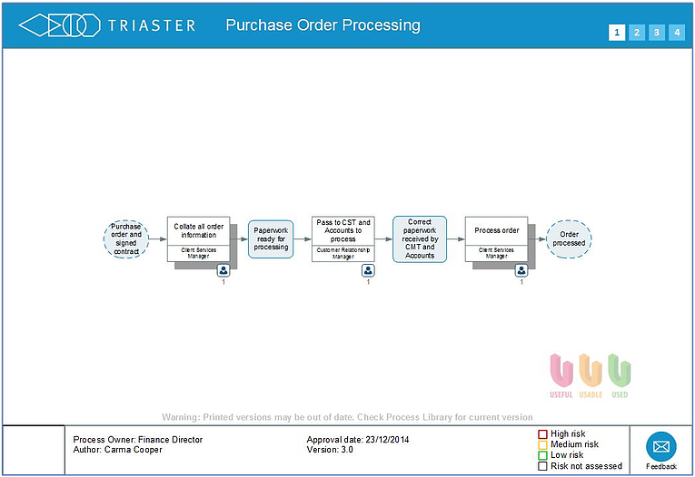 Purchase_order_processing