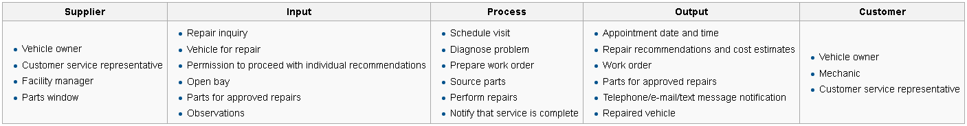 SIPOC.png