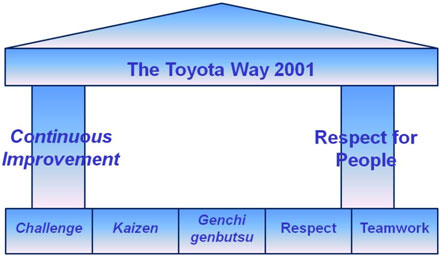 The_Toyota_Way.jpg