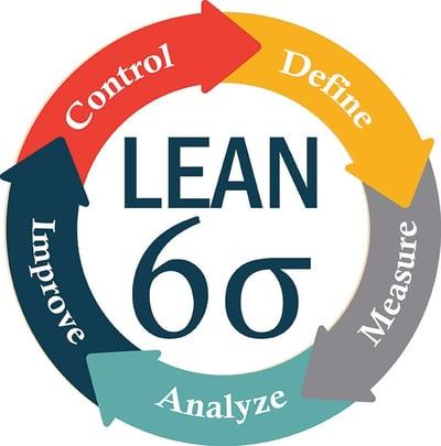 What_is_Lean_Six_Sigma.jpg
