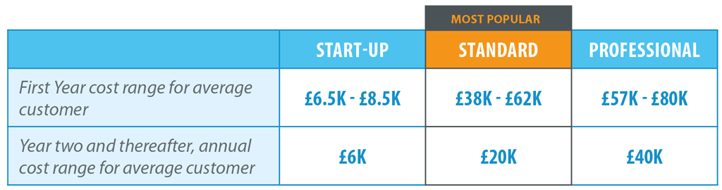 blog-pricing-2.png