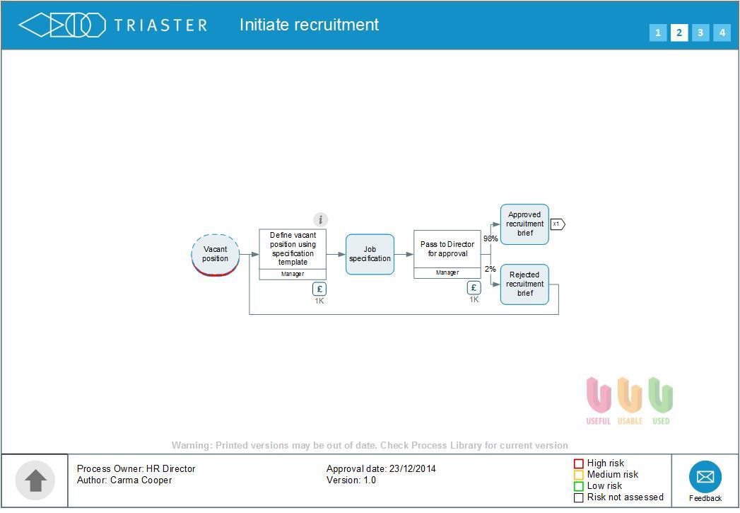 initiate_recruitment.jpg
