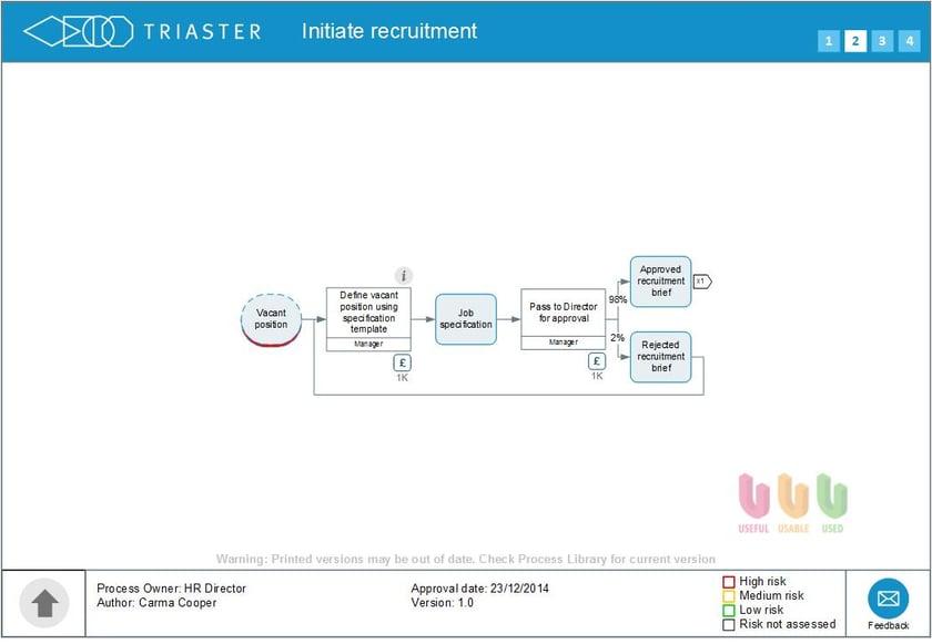 initiate_recruitment