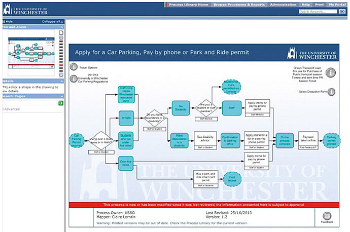 uow-process-map.jpg