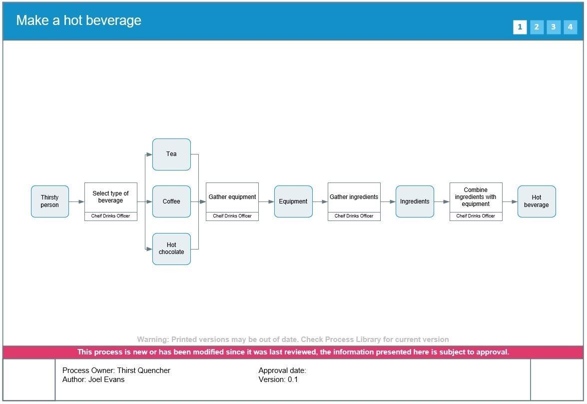 process approach 1.jpg