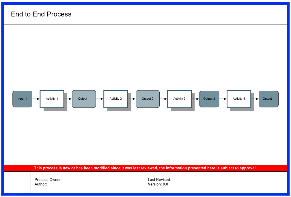 process map 1 triaster-1.png