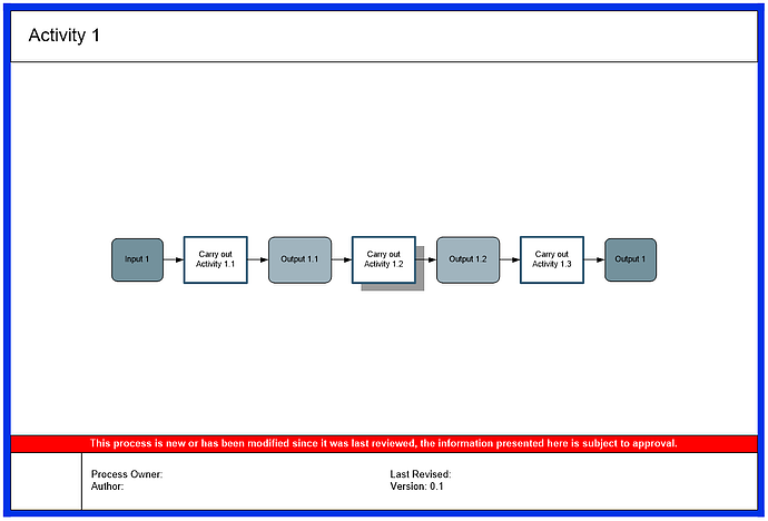 process map 2 triaster.png