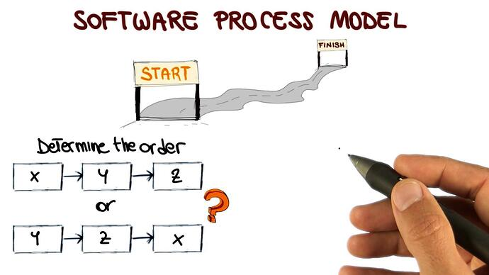 process model triaster 1.jpg