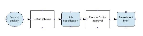value mapping stream 5.jpg