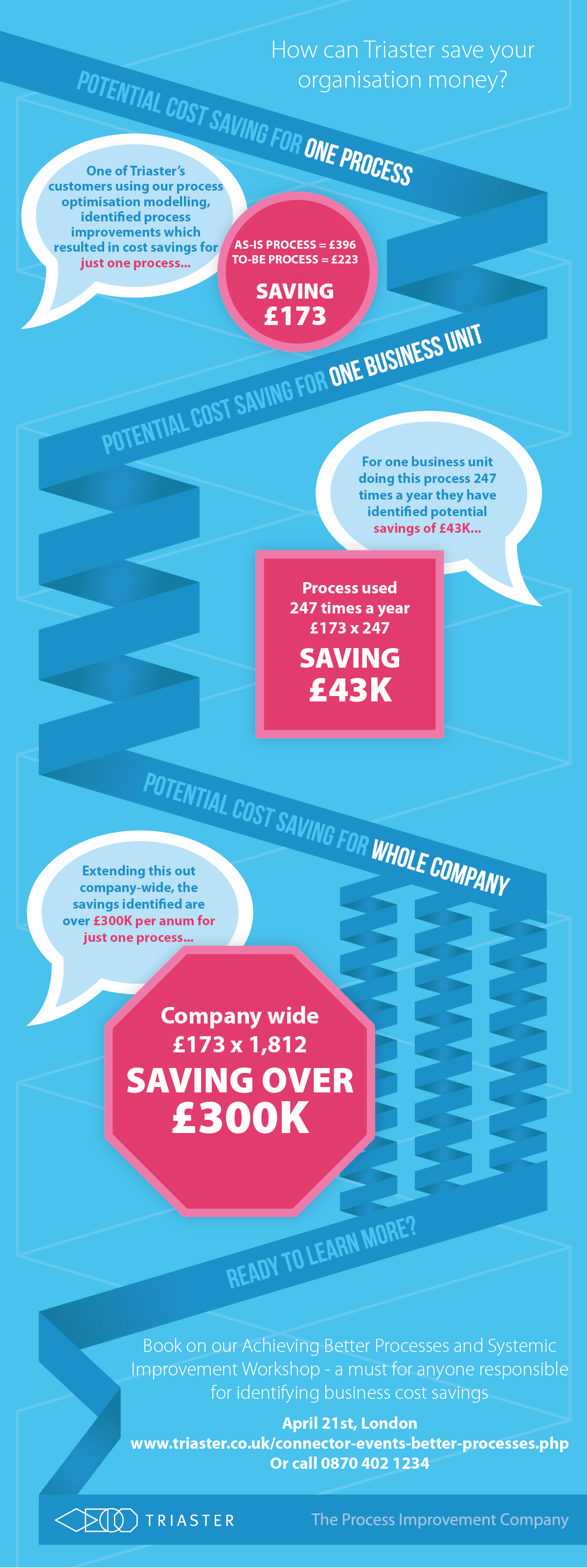 infographic-cost-savings