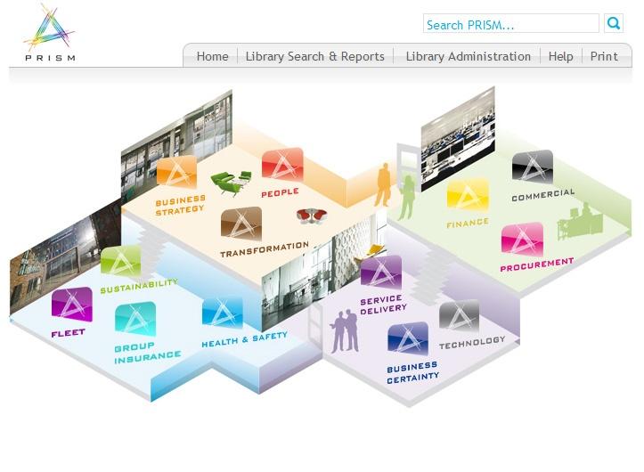 Interserve FM Process Library