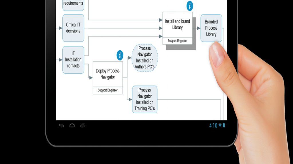process mapping triaster 1-437850-edited.png