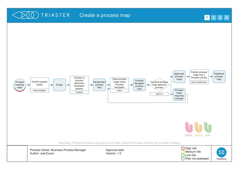 Create_a_process_map