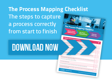 download the Process Mapping Checklist