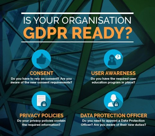 GDPR Compliance: Why You Need to Get Your House in Order