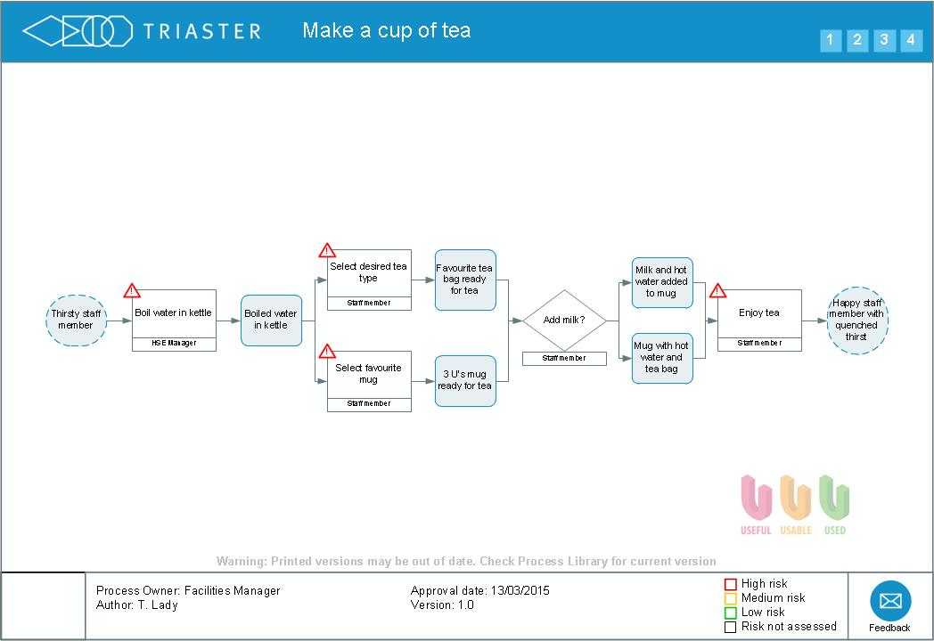 How to make a great cup of tea - the Triaster way!