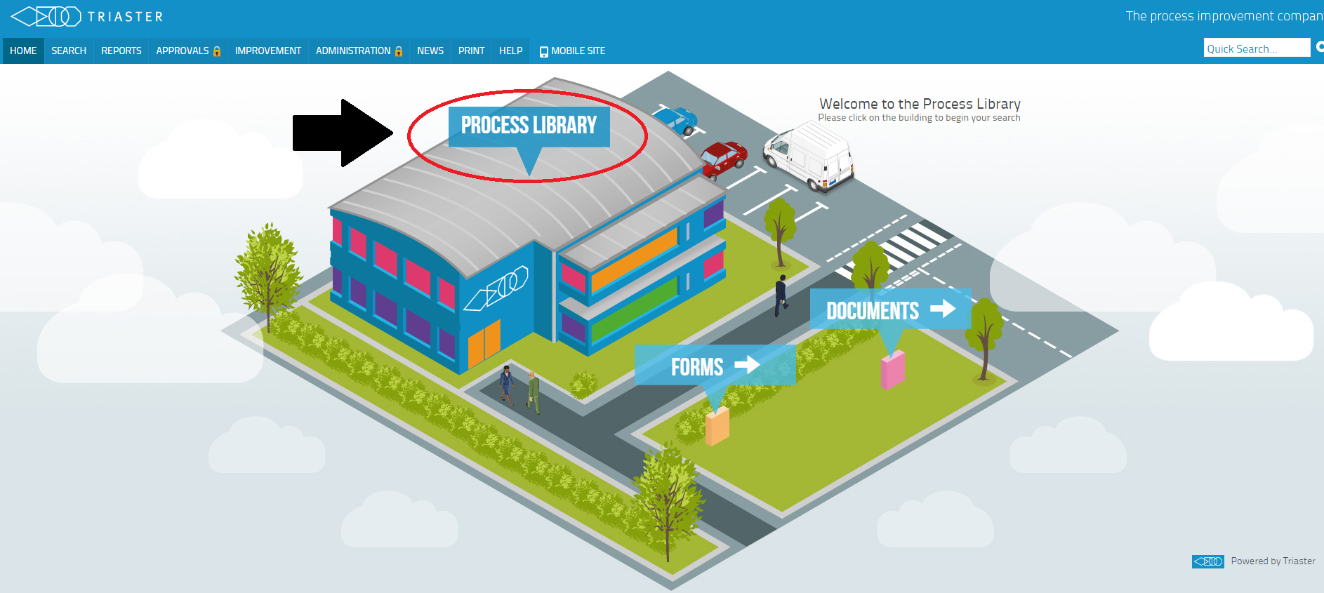 How a Process Library Can Solve Business Efficiency Problems