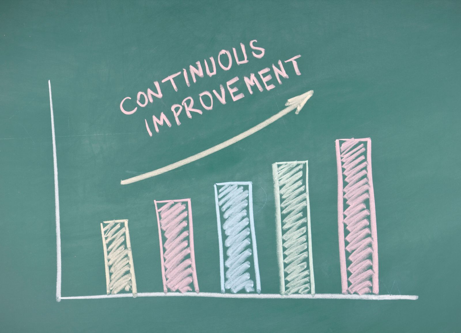 5 Reasons your Business needs Business Process Management