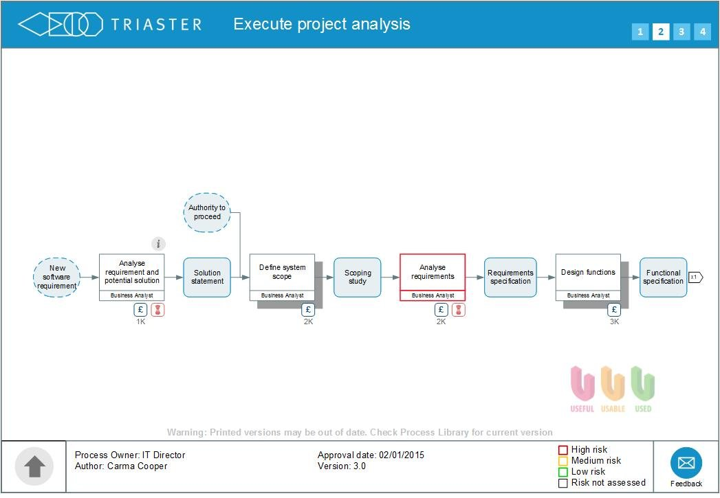 Process Costing: A Simple Method to Find How Much Your Processes Cost