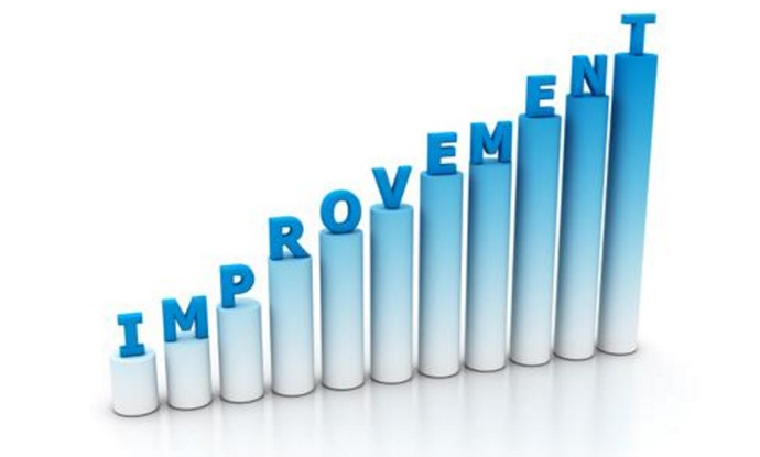 How Can a BPM System Help Me Achieve Continuous Improvement?