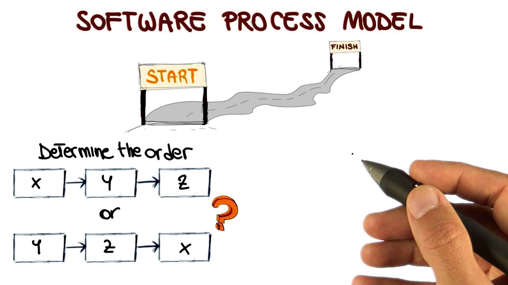 Process Model VS Process Simulation: What's the Difference?