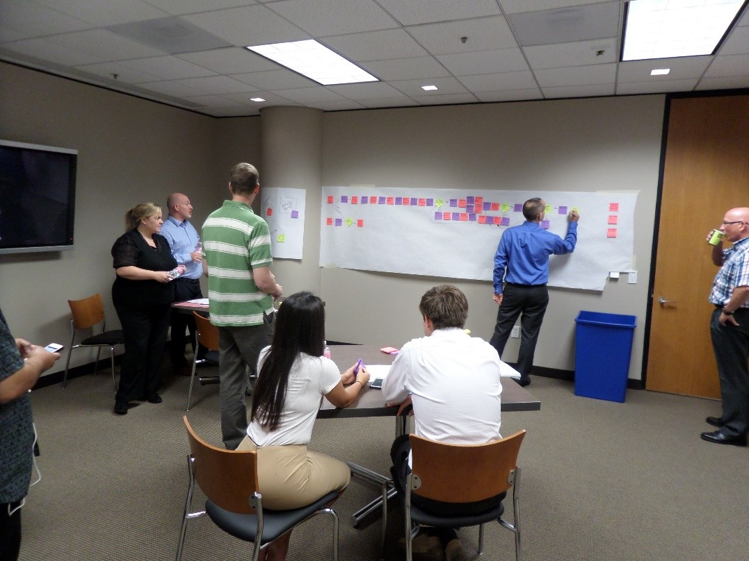 Creating Value Stream Mapping in a BPM System