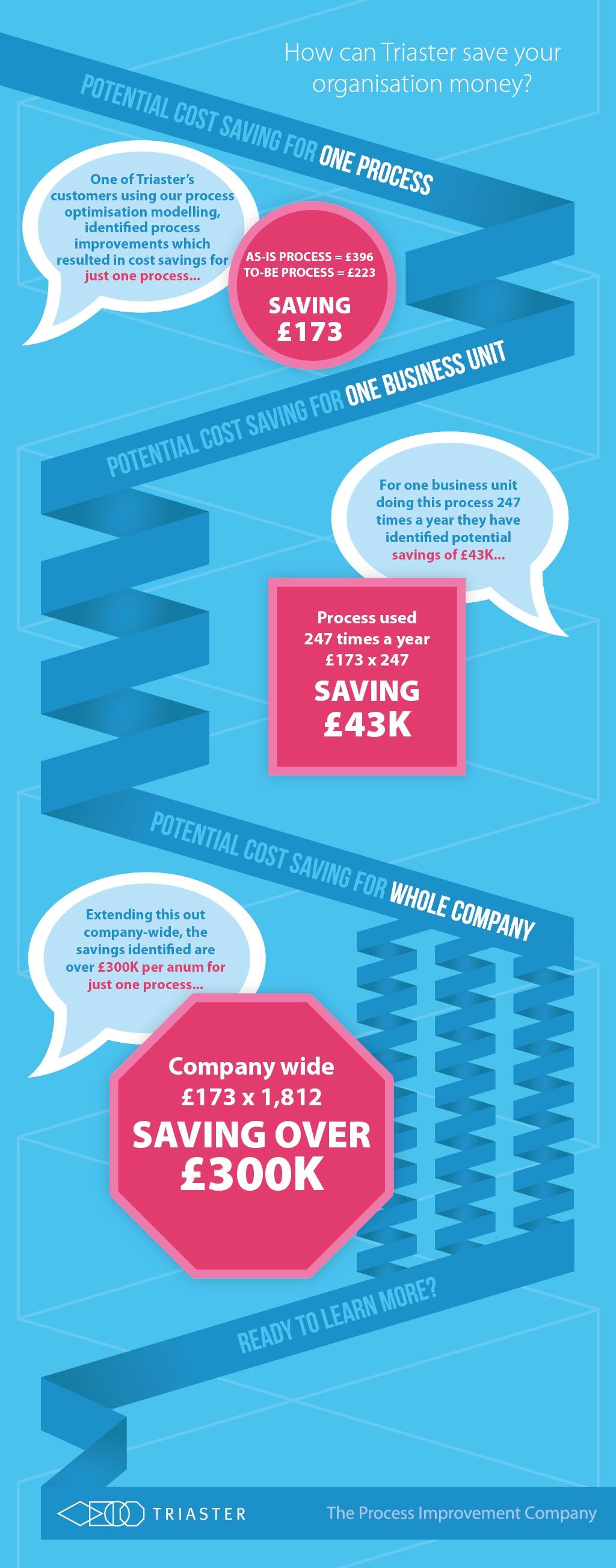 infographic-cost-savings-2.jpg