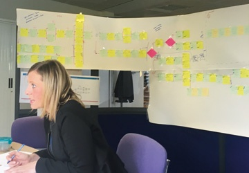 Process Mapping: How do You Measure Process Improvement?