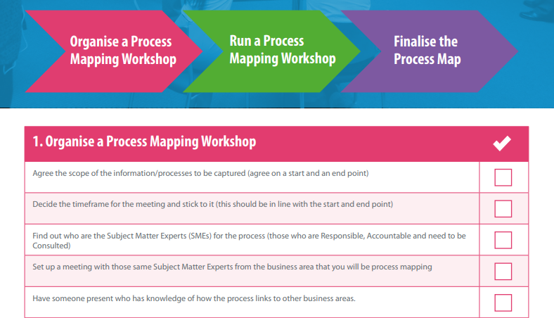 Process Mapping Checklist: How to Make an Accurate Process Map